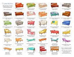 reupholstery yardage charts