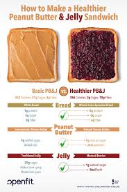 jelly sandwiches healthy