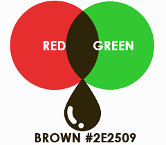 the color brown meaning in branding