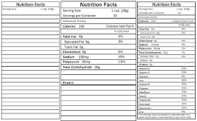 blank nutrition label template falep