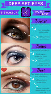 small deep set eyes makeup tips do s