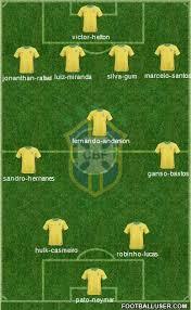 Brazil (National Teams) Football Formation