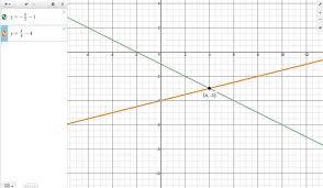 solution y 1 2x 1 y 1 4x 4