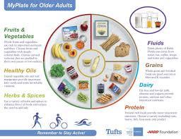 older s adjusts eating guidelines