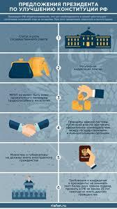 Россиянам разъяснили, как оплачивается выходной 22 апреля для голосования  по конституции