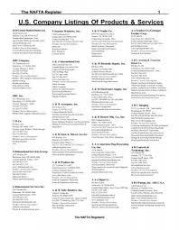 u s company listings of products