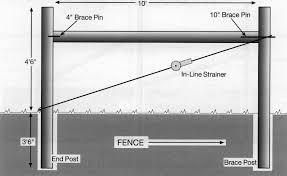 Https Www Kencove Com Fence Assets Documentation Solidlockinst Pdf