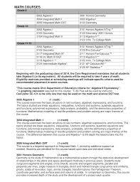 updated math courses sheet