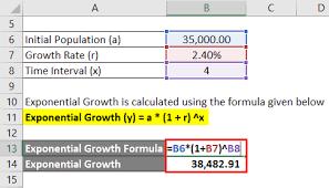exponential growth formula calculator