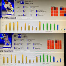 Stanton & Judge MLB The Show 19 ratings ...