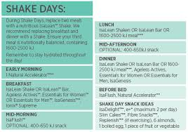 isagenix cleanse days benefits how