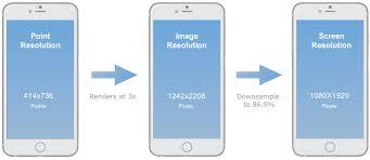 mobile design 101 pixels points and