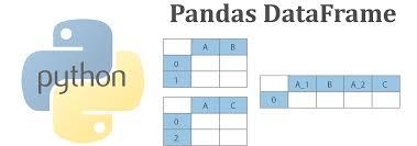 Python Pandas DataFrame Join, Merge, and Concatenate