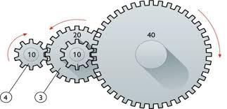 Solución del acertijo «Los engranajes» – MatematicasCercanas