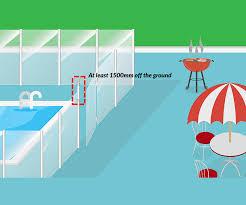 Pool Fencing Regulations Western Australia Trade Glass Depot