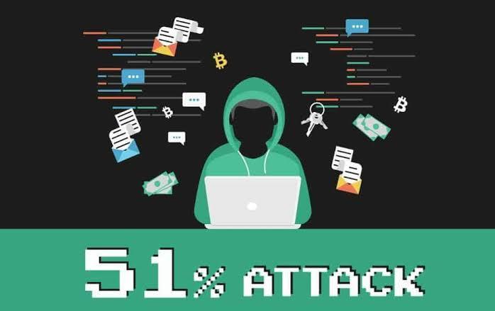 """Ataque del 51%, un riesgo probable para la muerte de Bitcoin"""""""