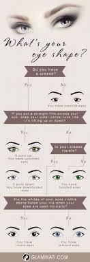 eye makeup diffe eye shapes cat eye
