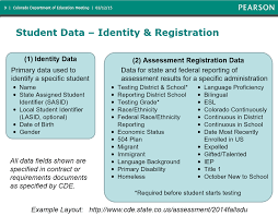 student biographical data is your