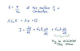 charge density equation surface
