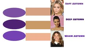 shades suits your skin tone