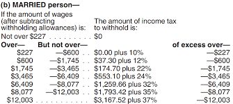 calculate payroll and income tax deductions