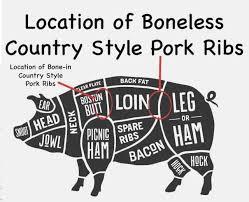 30 minute bbq boneless pork ribs 101