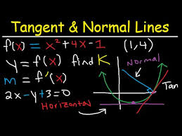 horizontal tangent line and normal line