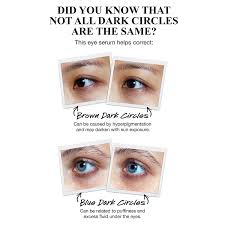 reducing vitamin c eye serum