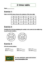multiplication table worksheets