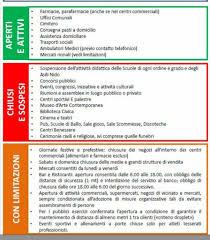 Emergenza Coronavirus: disposizioni a seguito del DPCM del 09/03 ...
