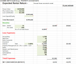Property Accountants In Hamilton