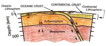 earth s interior structure