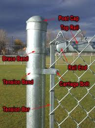 Chain Link Corner Post Chain Link Fence Installation Chain Link Fence Parts Chain Link Fence