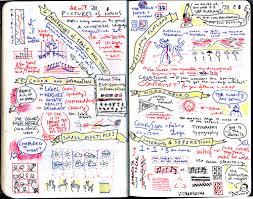 Map of Envisioning Information by Edward Tufte | mindmap of … | Flickr