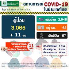 รัฐบาลไทย-ข่าวทำเนียบรัฐบาล-รายงานข่าวกรณีโรคติดเชื้อไวรัสโคโรนา 2019  (COVID-19) ประจำวันที่ 28 พฤษภาคม 2563