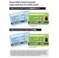 credit card reward points or cash