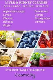 detoxifying liver and kidneys best