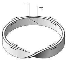 Möbius resistor - Wikipedia