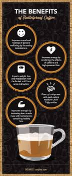 the benefits of bulletproof coffee in
