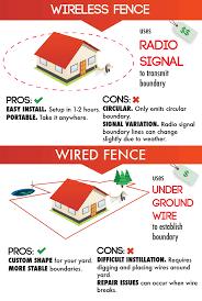 5 Best Dog Proof Fences Fencing Tips Tricks Diy Solutions More