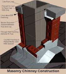 masonry chimney construction