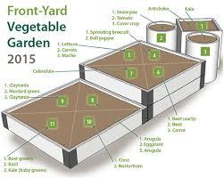 planting plans for vegetable garden at