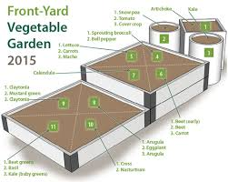 planting plans for vegetable garden at