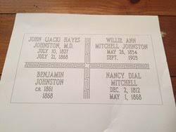 """Dr John Hayes """"Jack"""" Johnston (1827-1868) - Find A Grave Memorial"""