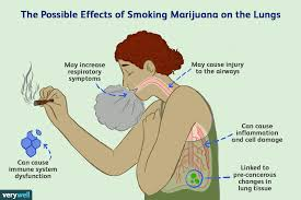 does smoking cause lung cancer