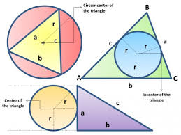 circles and triangles in plane geometry