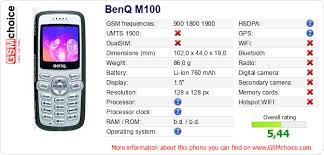 BenQ M100 :: GSMchoice.com