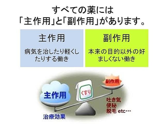 """「副作用」の画像検索結果"""""""