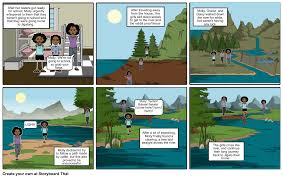 Follow The Rabbit Proof Fence Storyboard By Kylenc