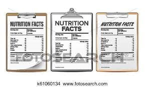 nutrition facts vector blank template